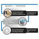EYENIMAL Bloom Pet Fountain - fontaine à eau pour animaux de compagnie